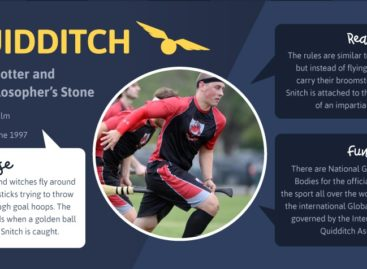 Quidditch to Pyramid, 13 fictional sports played in real life